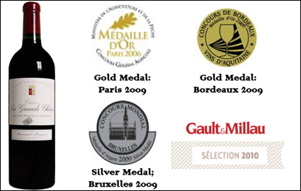 CHF 258 CHF 155 